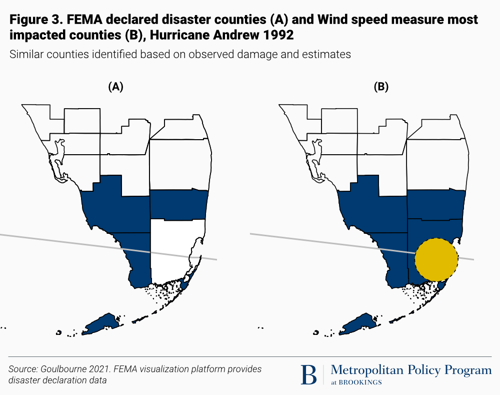 FEMA declared disaster counties (A) and Wind speed measure most impacted counties (B)- Hurricane Andrew 1992.